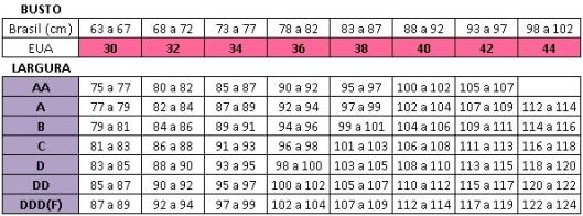 9a9c7ae2b Conversão de tamanhos e medidas